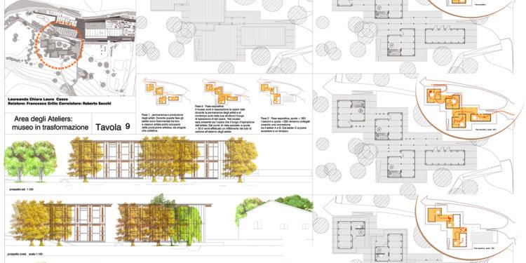 """2_""""Area degli Ateliers"""": Tesi di Laurea in Architettura U.E., Chiara Casco."""