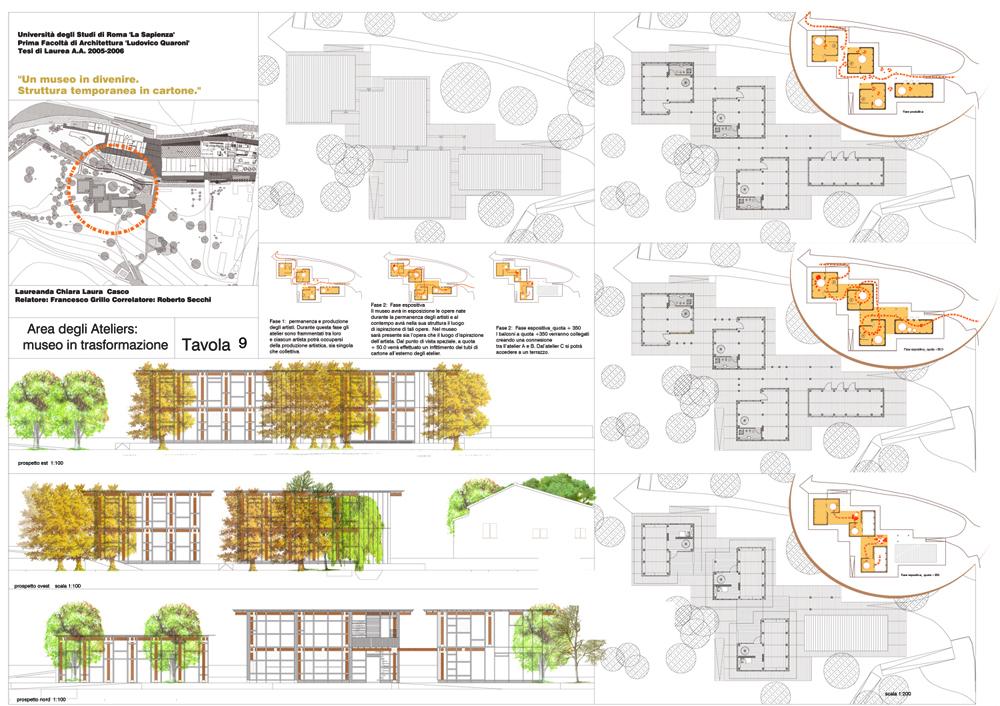 2 Area Degli Ateliers Tesi Di Laurea In Architettura U