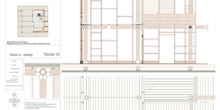 "3a_"" Atelier, Dettagli"" Tesi di Laurea in Architettura U.E., Chiara Casco"