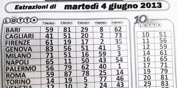 59+59 sulla ruota Roma e Milano-4 giugno 2013